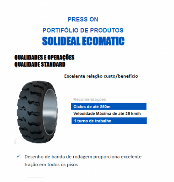 Solideal Ecomatic